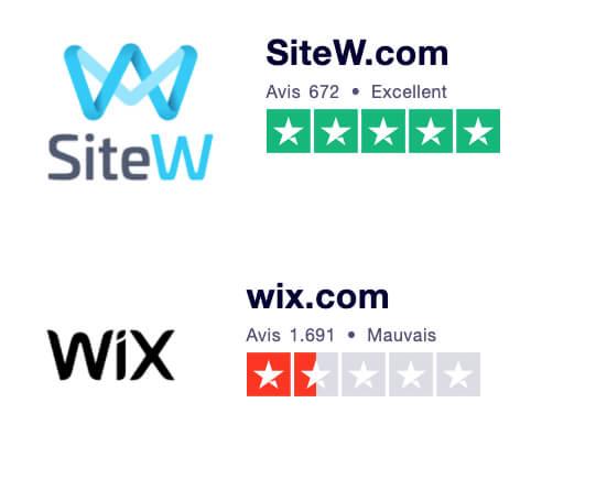 sitew wix les avis sur trustpilot